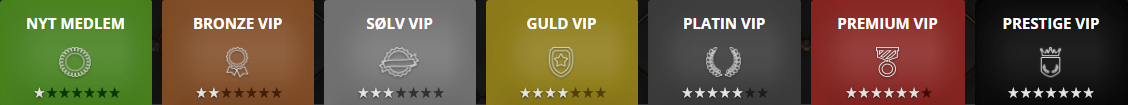 Kaiser Slots' VIP-program og de forskellige niveauer