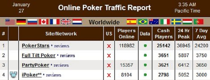 pokerscout_27januar2013